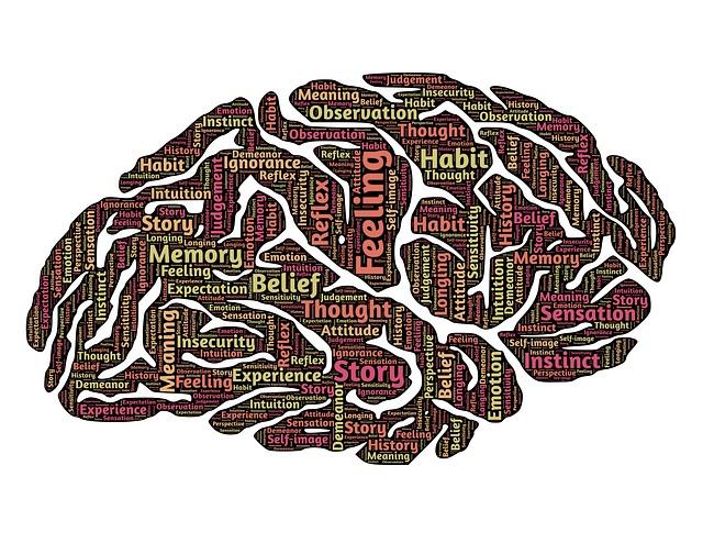 word meme-feeling-habit-meaning-thought